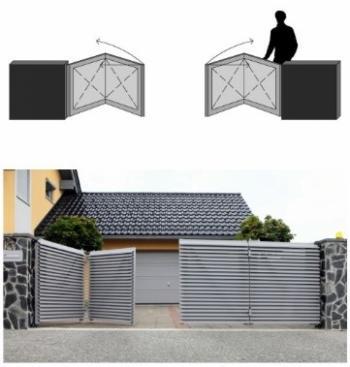 dubbel vouw draai poort